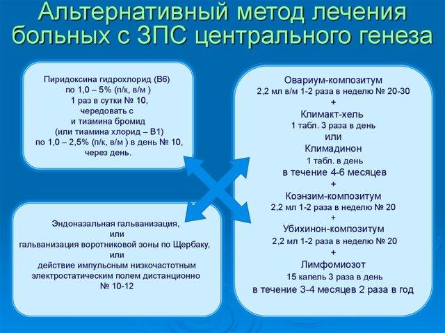 УБИХИНОН КОМПОЗИТУМ - инструкция применения, цена, отзывы