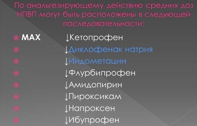 ФЛУРБИПРОФЕН - инструкция по применению, цена и аналоги