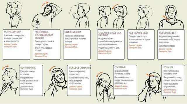 Головокружение при шейном остеохондрозе - причины и лечение