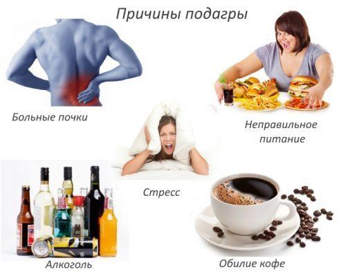 Обезболивающие при подагре в домашних условиях