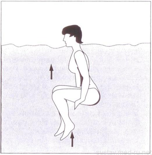 Как разработать колено после гипса - техника упражнений