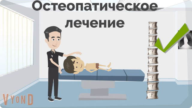 Сколиотическая осанка у ребенка - что это такое и как лечить