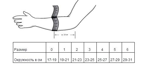 Ортез на локтевой сустав при эпикондилите - правила выбора