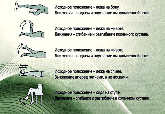 Гимнастика при артрозе коленного сустава - комплекс упражнений