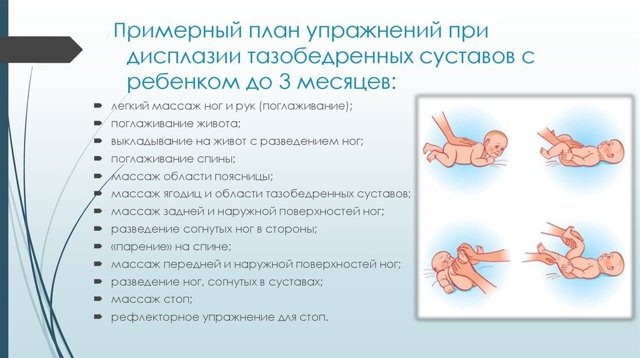 ЛФК при дисплазии тазобедренных суставов у детей