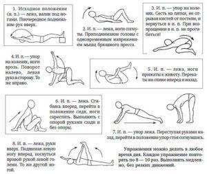 Упражнения при грудном остеохондрозе позвоночника
