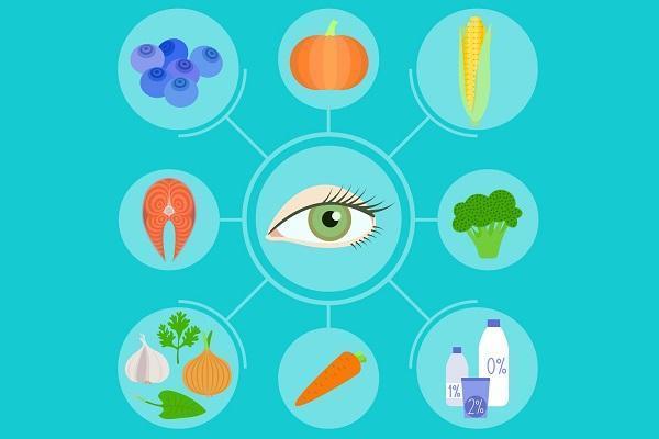 Макулодистрофия сетчатки глаза – основная причина потери зрения