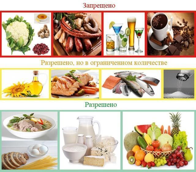 Лечение подагры содой пищевой - польза или вред