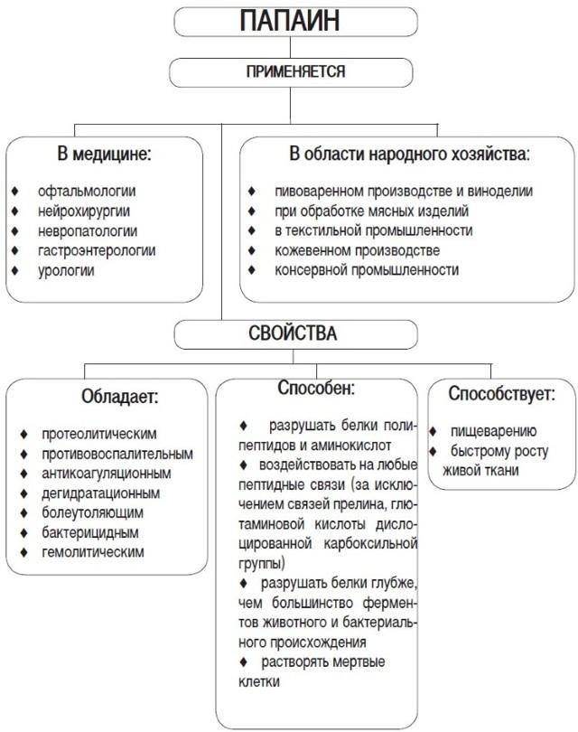 КАРИПАЗИМ - инструкция по применению, цена, отзывы и аналоги