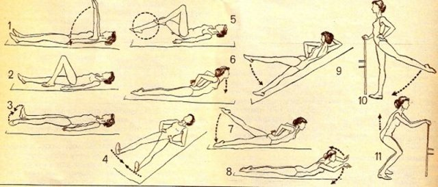 Упражнения при боли в бедренном суставе - правила выполнения