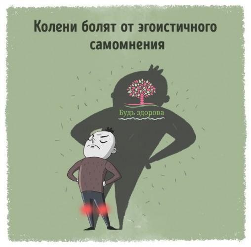Болят колени - психосоматика, ее суть и важные рекомендации